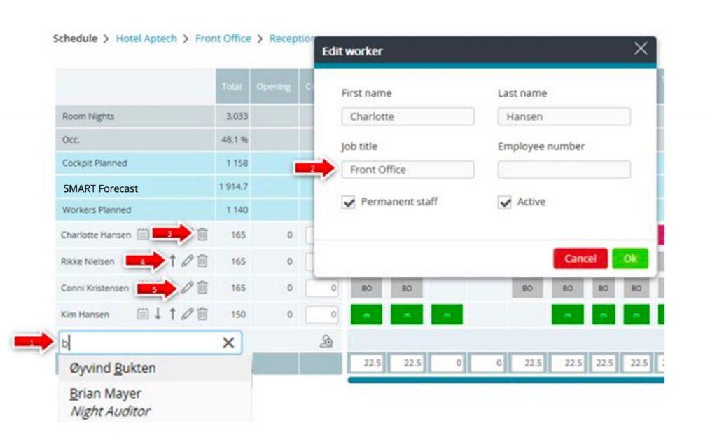 Revise Staff smart forecast.jpg