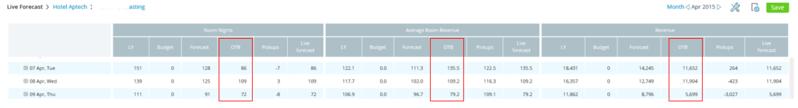 OTB Based forecast 1.PNG