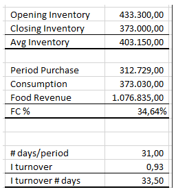 Inventory calculation.PNG