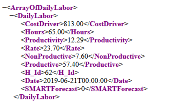Labor Departments.png